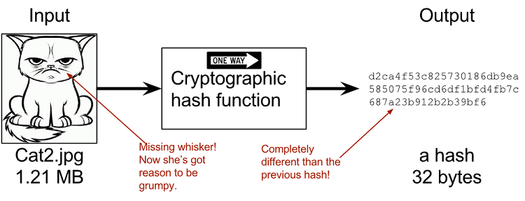 Hash Calculater